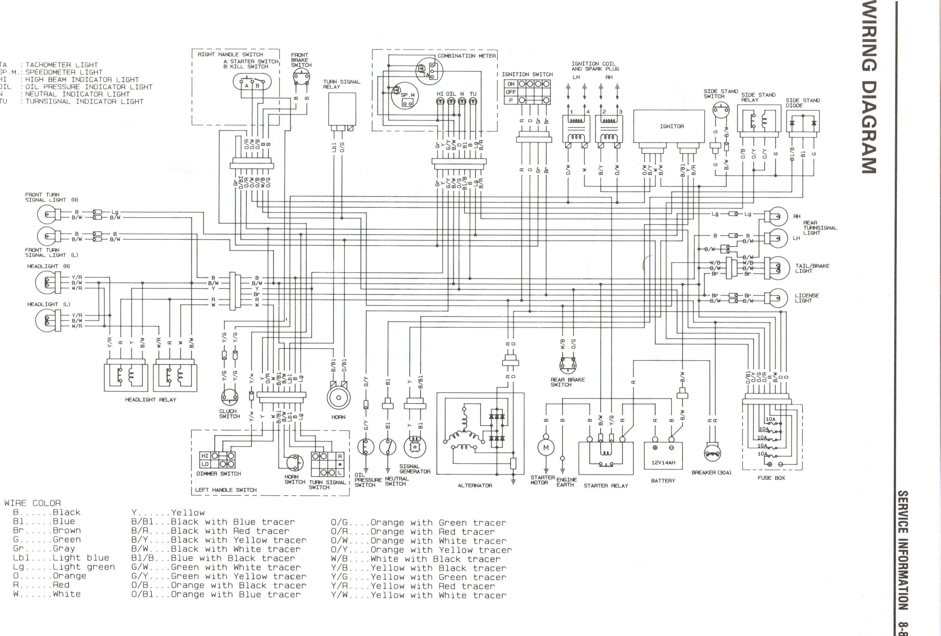 i need a 88-89 750 wiring diagram | suzuki gsx-r motorcycle forums gixxer .com  gixxer.com