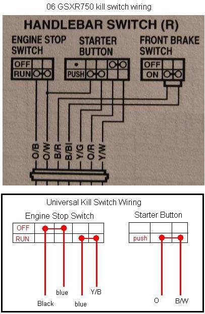 Kill Switch Wiring Diagram from www.gixxer.com