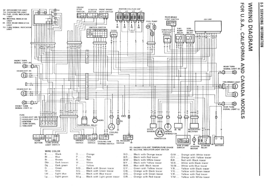suzuki gsx r fuel pump wire diagram wiring diagram needed please  suzuki gsx r motorcycle forums  suzuki gsx r motorcycle forums
