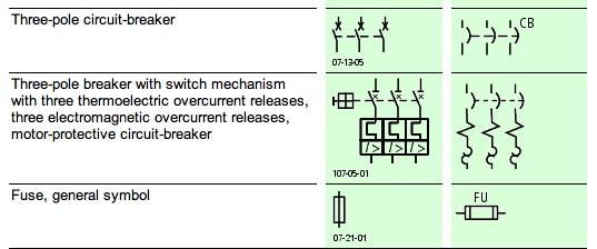 Circuit breaker tripp   Suzuki GSX-R Motorcycle Forums ... on triumph bonneville wiring diagram, honda cb 350 wiring diagram, suzuki gsxr 750 wiring diagram, ducati 998 wiring diagram, honda shadow 1100 wiring diagram, kawasaki klr 650 wiring diagram, 2008 suzuki gsxr 600 wiring diagram, suzuki gsxr 1100 exhaust, suzuki gsxr 1000 wiring diagram, suzuki gsxr 1100 engine, kawasaki gpz 750 wiring diagram, honda cb 650 wiring diagram, honda vtr 1000 wiring diagram, yamaha ybr 125 wiring diagram, suzuki gs 1100 wiring diagram, honda xl 125 wiring diagram, triumph speed triple wiring diagram, honda cbr 1000 wiring diagram, suzuki gsxr 1100 carburetor, yamaha 1100 wiring diagram,