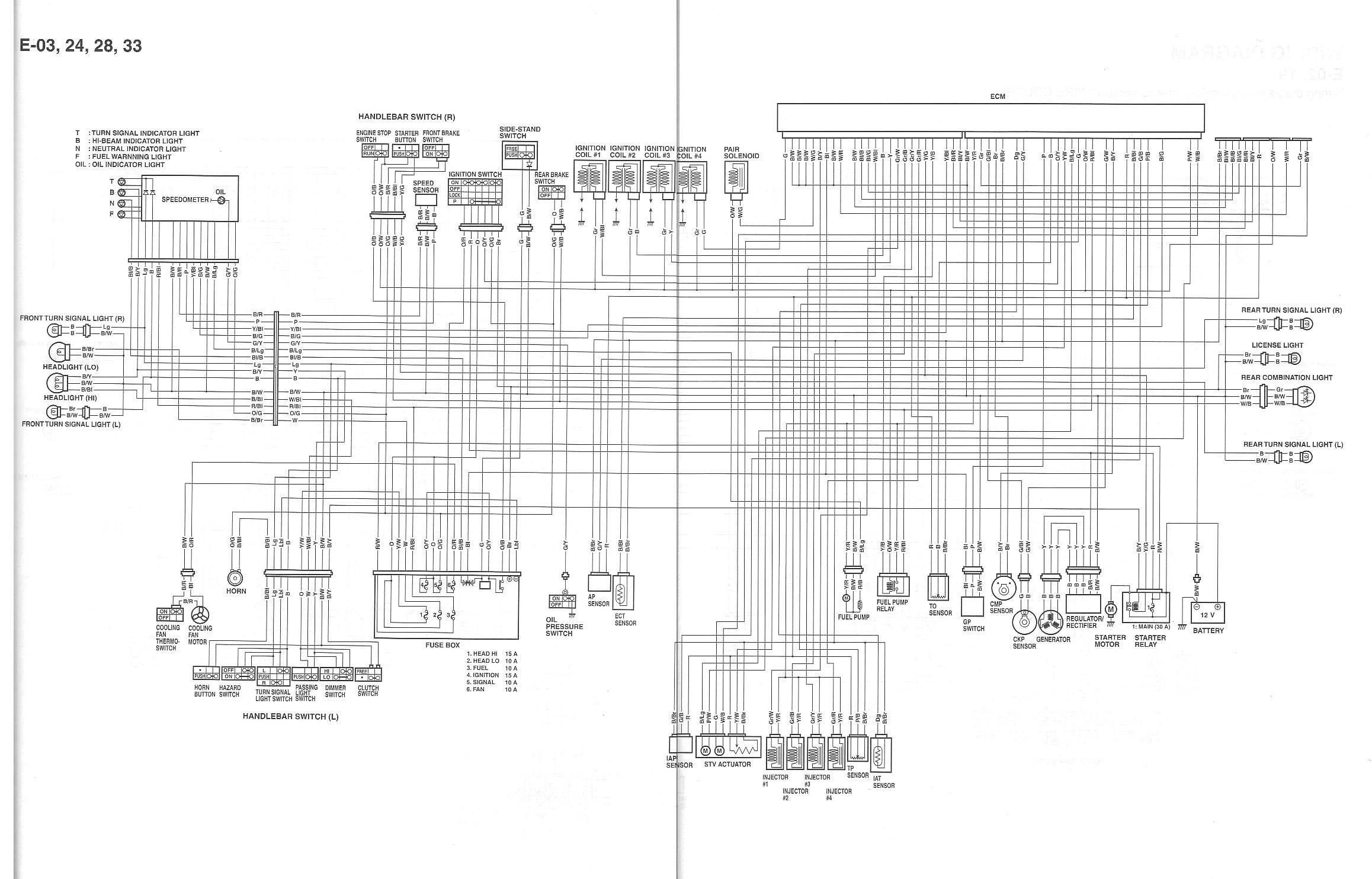 wiring diagram | suzuki gsx-r motorcycle forums gixxer.com  gixxer.com
