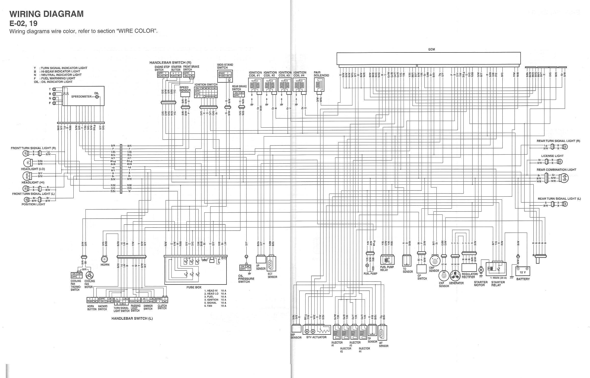 2005 suzuki gsxr 600 wiring diagram wiring diagram suzuki gsx r motorcycle forums gixxer com  suzuki gsx r motorcycle forums gixxer com